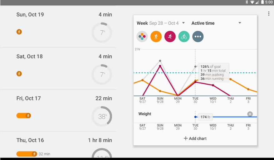google fit Aplicatii Android Noiembrie TOP 10