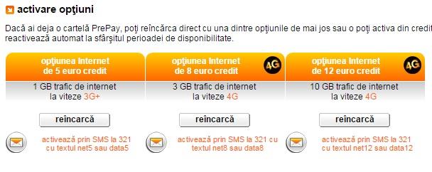 4fgjtydtd Care Este Cel Mai Ieftin Internet Pe Cartela ?