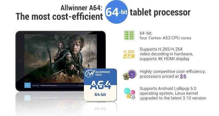 55666t4r56threds Allwinner Lanseaza Un Procesor Quadcore Ce Costa 5$