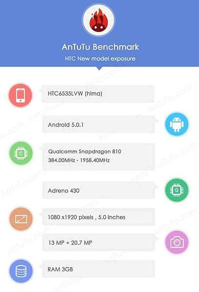 fgh6475trd HTC One M9 Hima Lansare Probabila La CES 2015
