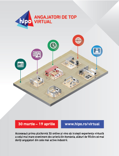 ADTV Angajatori de TOP virtuali, 4000 de joburi la un click distanta