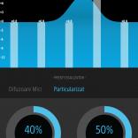 Merita sa instalam un CyanogenMOD? Video