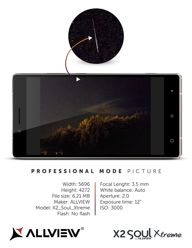 Professional Mode Picture - X2 Soul Xtreme