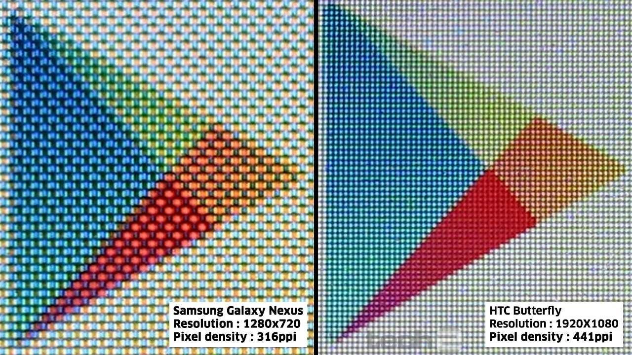 www Topul telefoanelor cu cea mai buna densitate de pixeli ppi