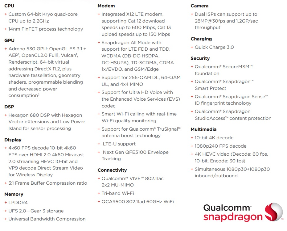 snapdragon 820 Snapdragon 820 vs MediaTek Helio X25 lista celor mai performante telefoane