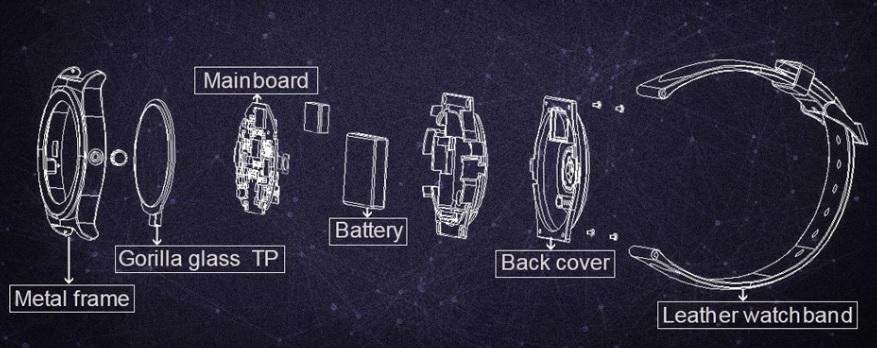 ceas interior neecoo NEECOO V3 si OUKITEL A58, ceasuri interesante aflate acum la promotie