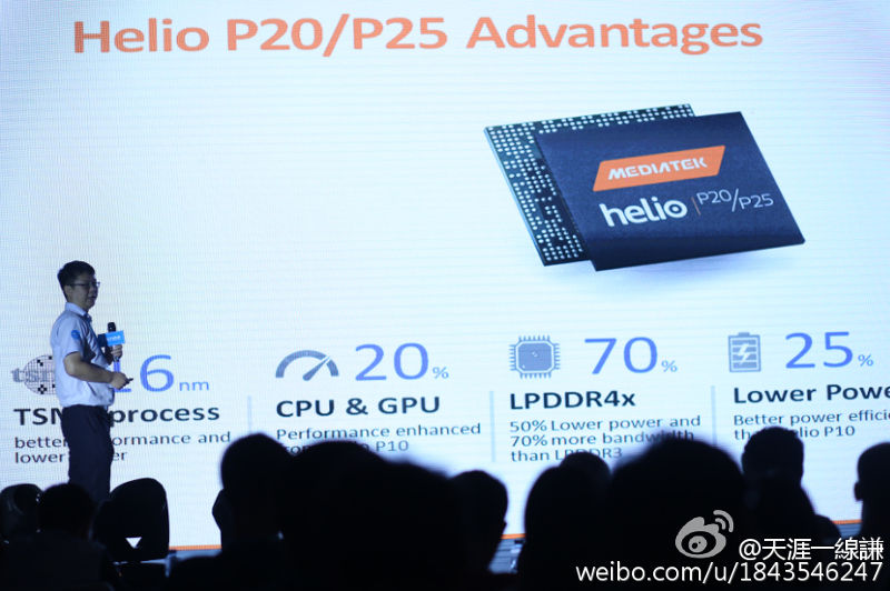 helio-p20-and-p25 MediaTek Helio X30