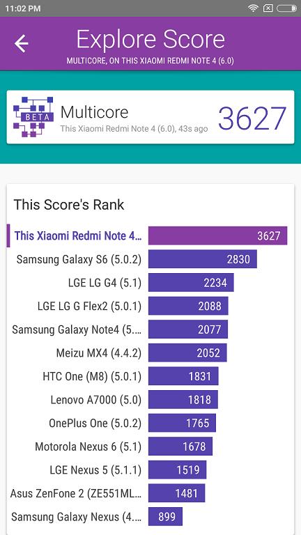 "Review Xiaomi Redmi Note 4, ""rupe tot"" in testele de benchmark!"