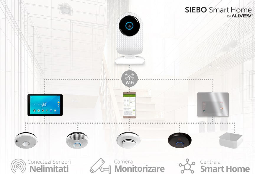 Siebo Smart Home Allview Allview Siebo Smart Home, sistem pentru casa inteligenta sub brand local