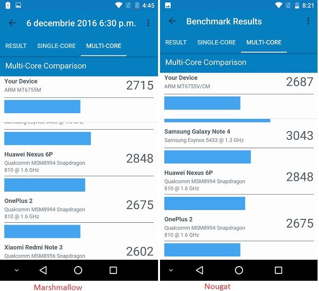 vernee-mars-nougat-3 Android Nougat vs Marshmallow, teste de benchmark! Care este mai bun?