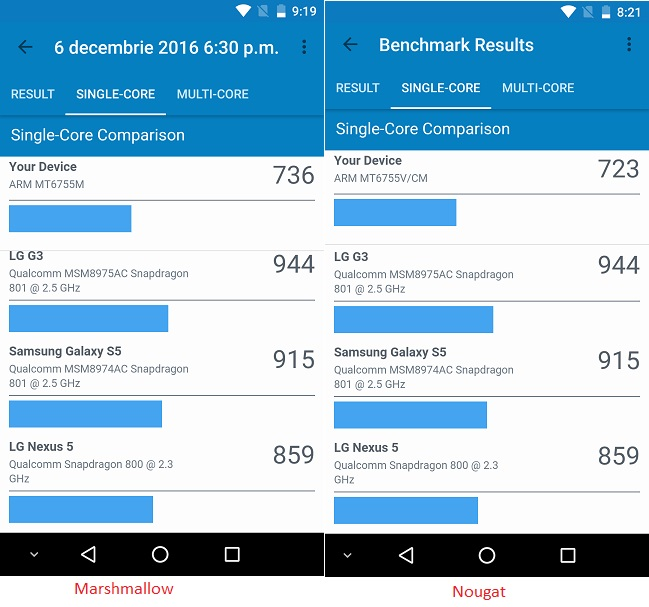 vernee-mars-nougat-4 Android Nougat vs Marshmallow, teste de benchmark! Care este mai bun?