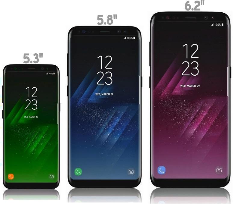 Samsung Galaxy S8 Mini Posibil Sa Fie Lansat Pret 399 Usd