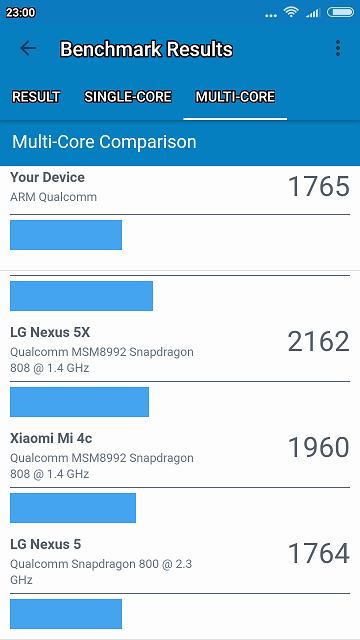 Review Xiaomi Redmi 4A, tot felul de teste si performantele bateriei
