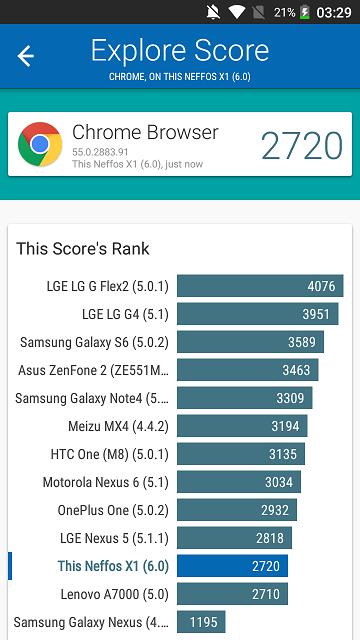 Review Neffos X1, teste benchmark si puterea lui Helio P10