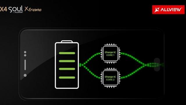 Detalii oficiale - Allview X4 Xtreme, baterie de 4550 mAh