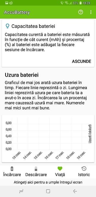 poate cea mai utila aplicatie pentru baterie, accubattery