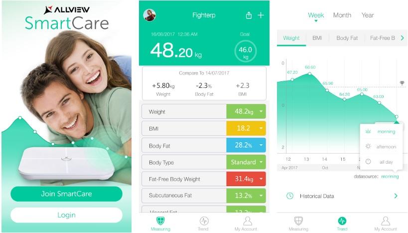 allview smartcare