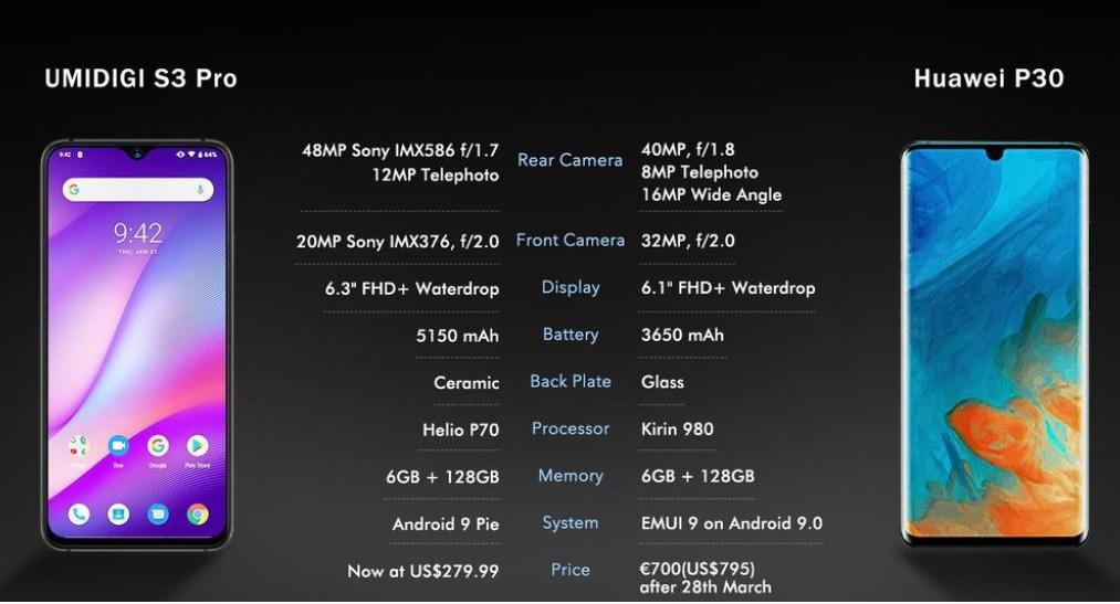 Cand nu ai ce face, compari UMIDIGI S3 PRO vs Huawei P30