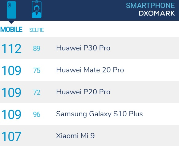 Huawei Mate 30 PRO pret, lansare 2019, concept si pareri